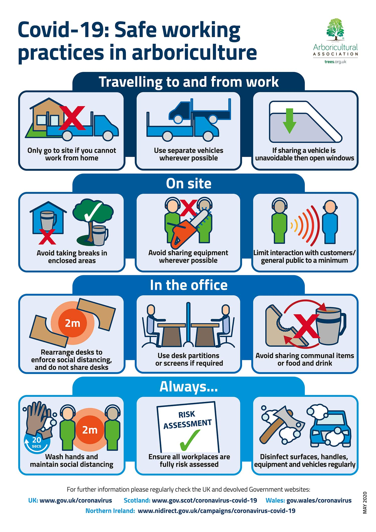 COVID-19 Safe Working Practice Poster