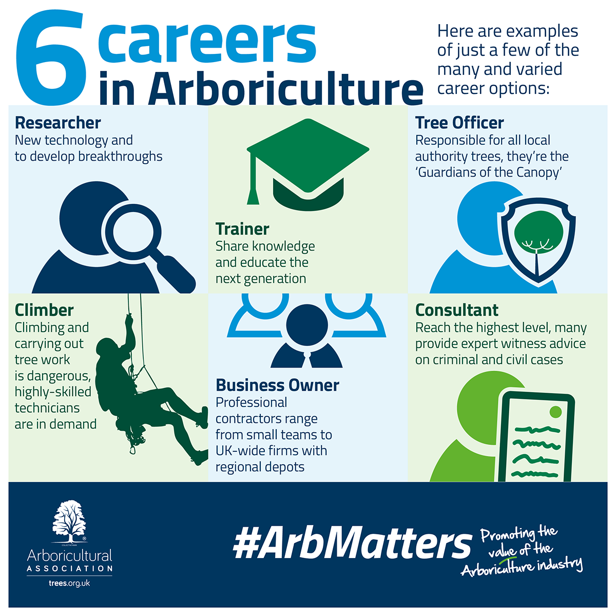 6 careers in Arboriculture