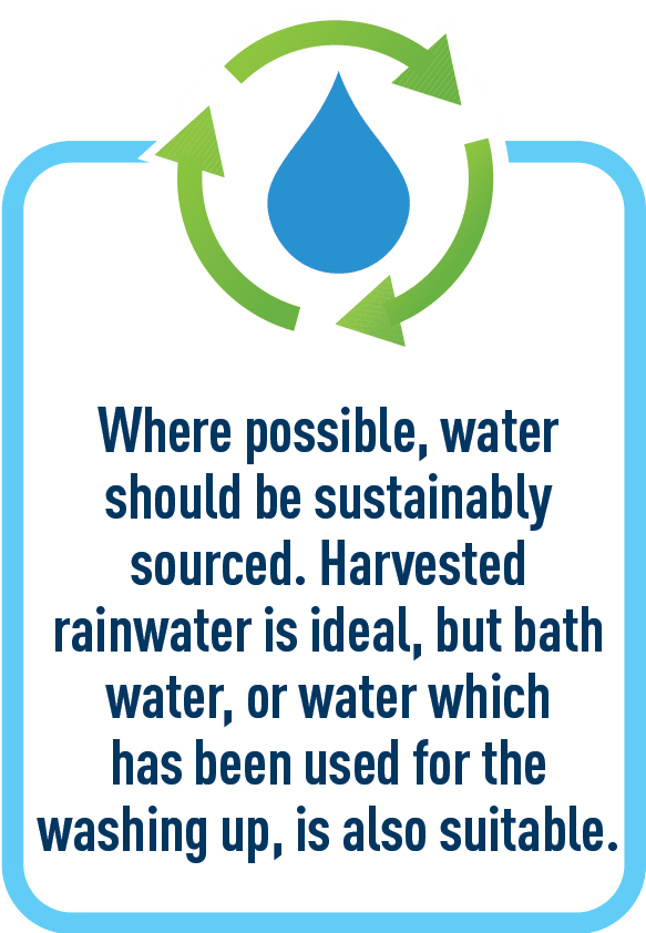 Where possible, water should be sustainably sourced. Harvested rainwater is ideal, but bath water, or water which has been used for the washing up, is also suitable.