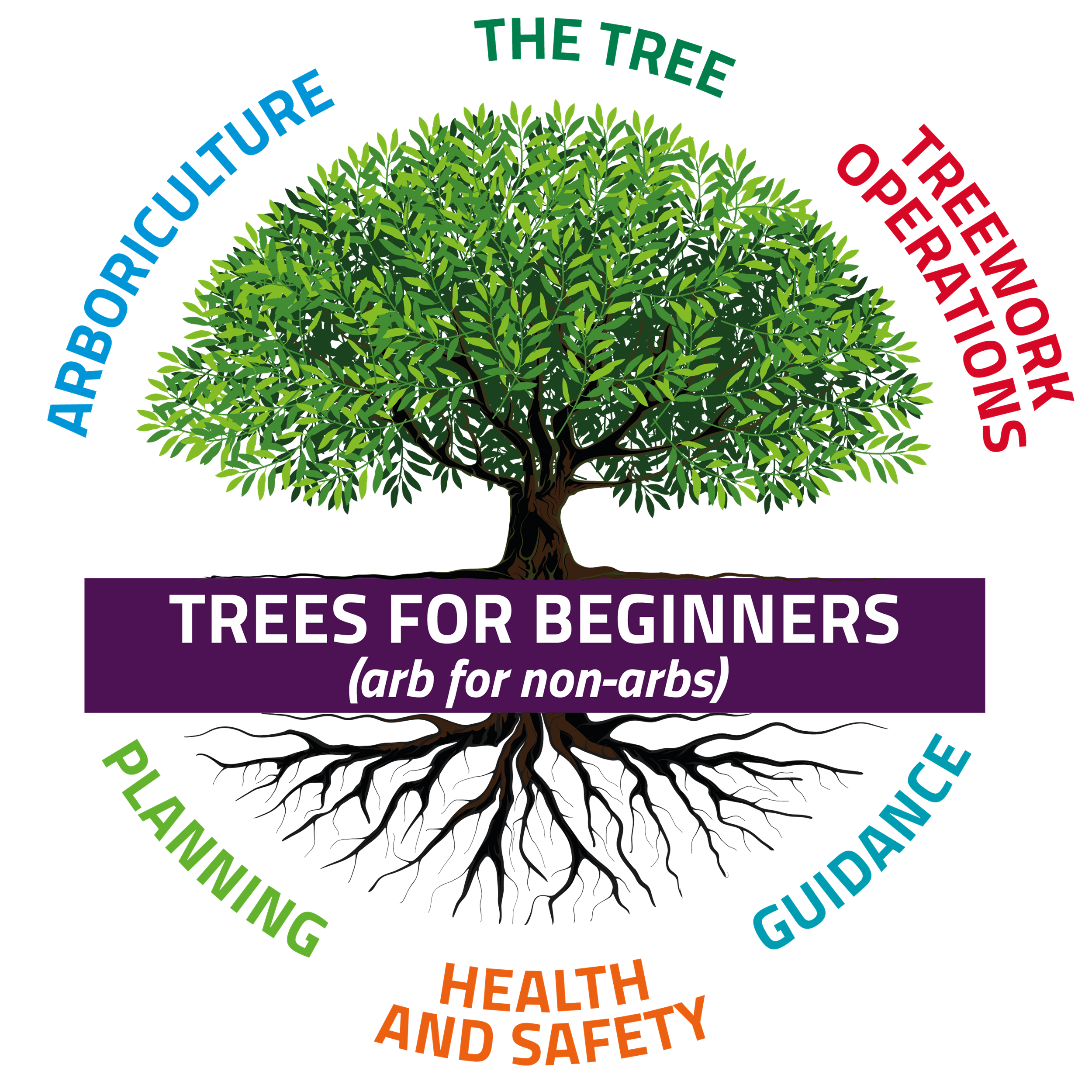 Content for the Trees for Beginners Course